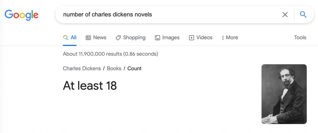 Googling how many novels Charles Dickens wrote